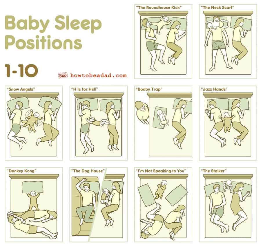 Howtobeadad.com Baby Sleep Positions