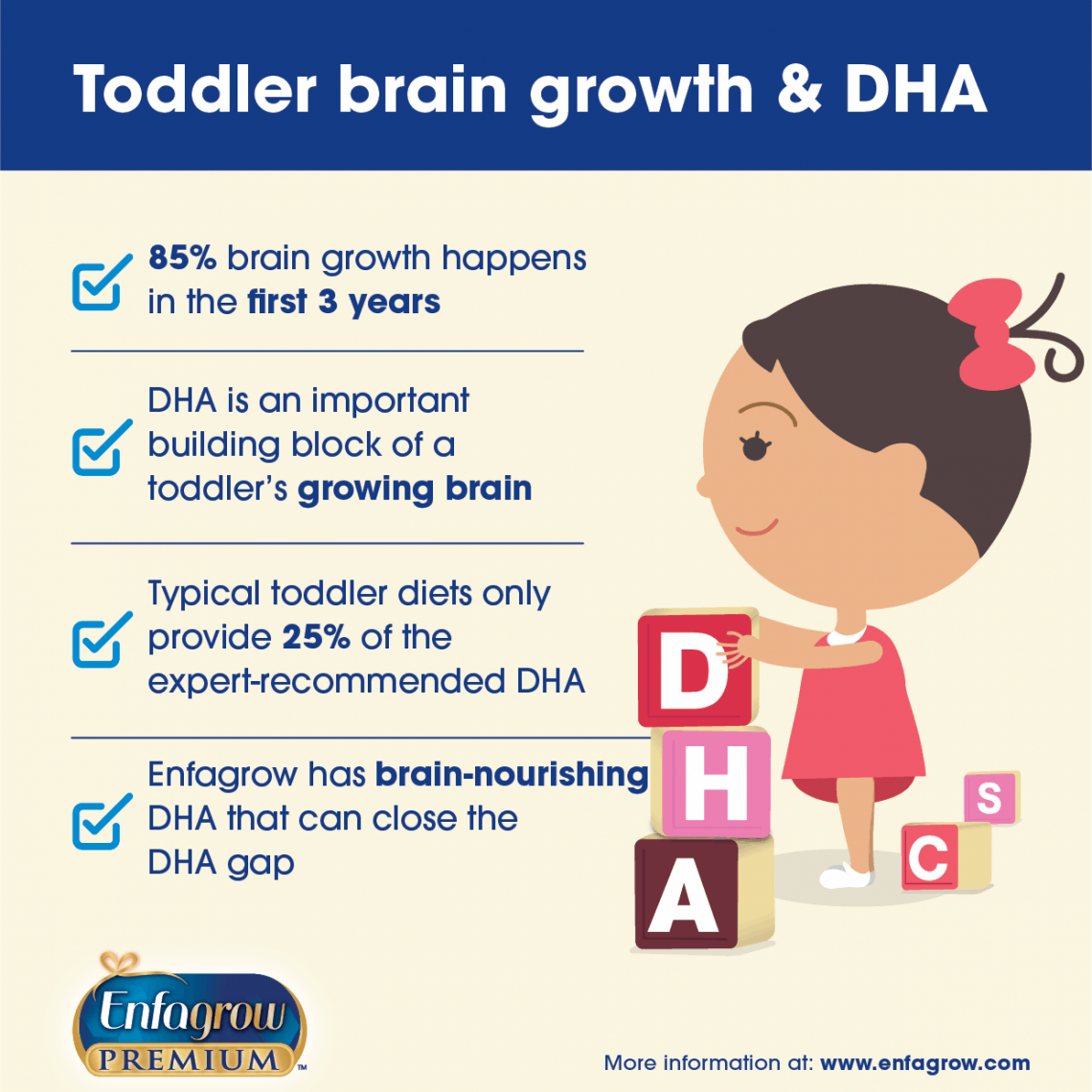DHA for toddlers
